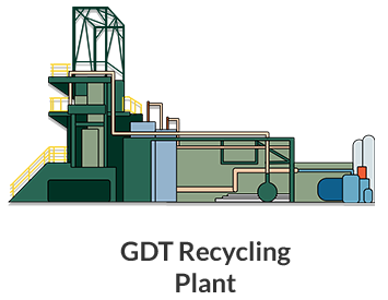 recyling-plant