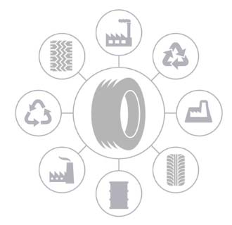 tyre lifecycle